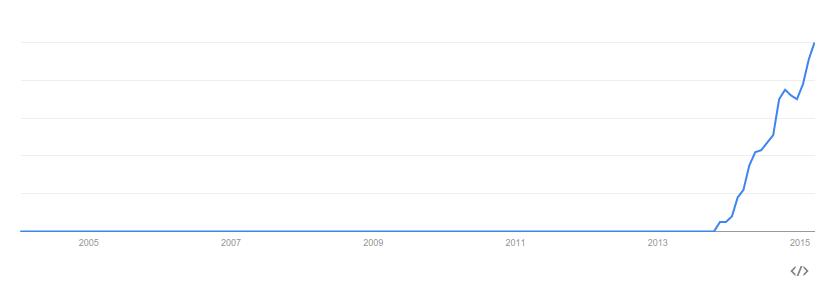 ionic-framework-trends